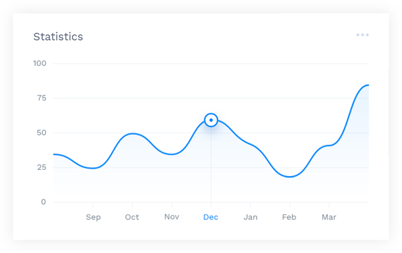 Statistici crestere trafic website